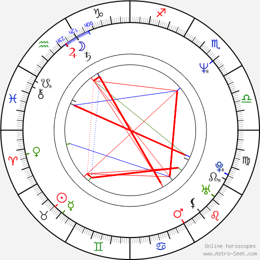 Pippa Haywood astro natal birth chart, Pippa Haywood horoscope, astrology