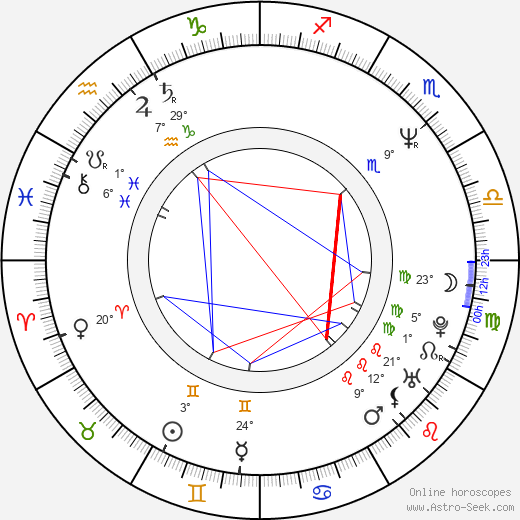 Shô Aikawa birth chart, biography, wikipedia 2019, 2020