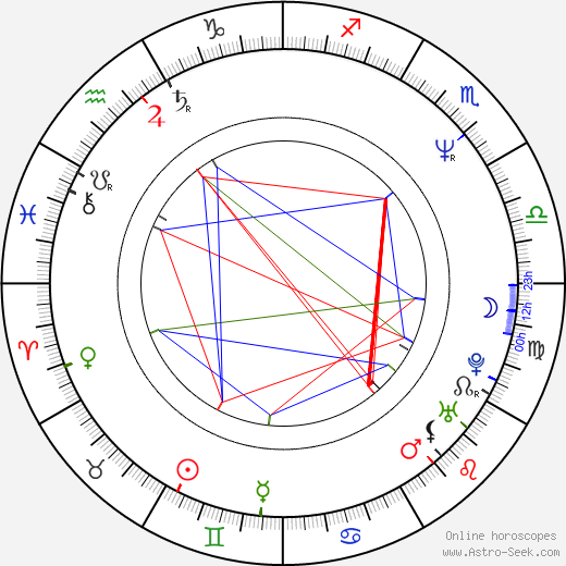 Shô Aikawa astro natal birth chart, Shô Aikawa horoscope, astrology
