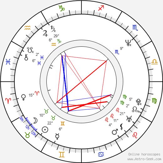 Siobhan Fallon birth chart, biography, wikipedia 2019, 2020