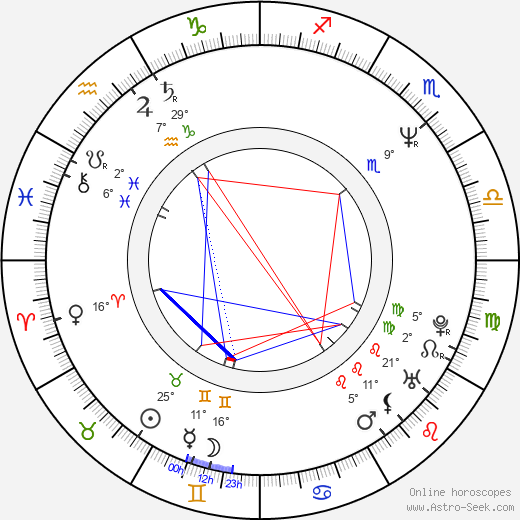 Solveig Dommartin birth chart, biography, wikipedia 2017, 2018