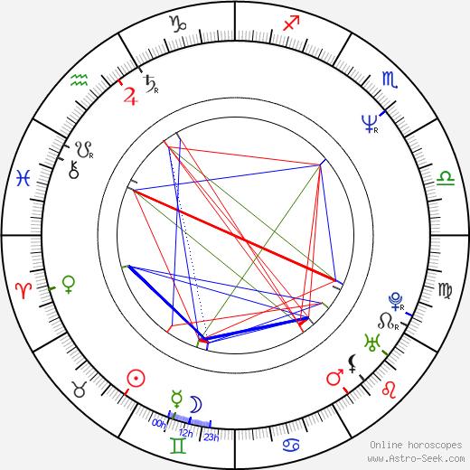 Solveig Dommartin astro natal birth chart, Solveig Dommartin horoscope, astrology