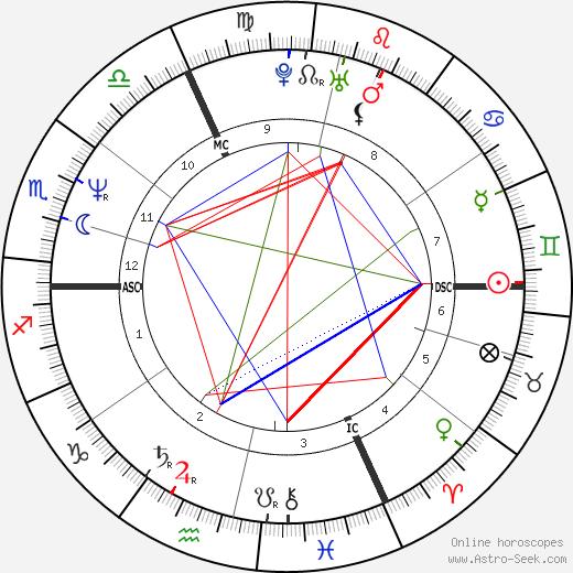 Stephane Violet birth chart, Stephane Violet astro natal horoscope, astrology