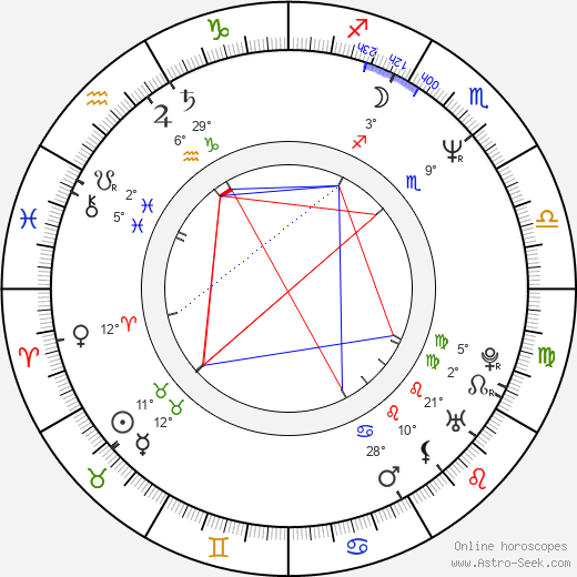 Stephen Daldry birth chart, biography, wikipedia 2019, 2020