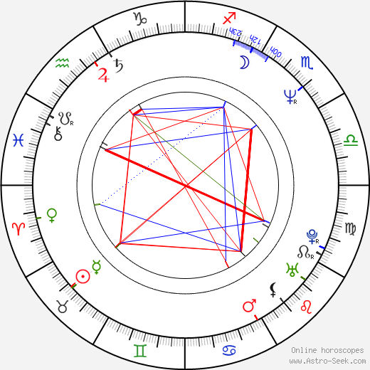 Stephen Daldry astro natal birth chart, Stephen Daldry horoscope, astrology