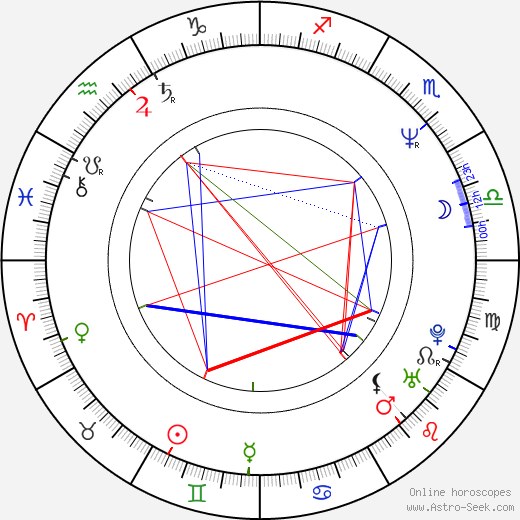 Tarsem Singh astro natal birth chart, Tarsem Singh horoscope, astrology