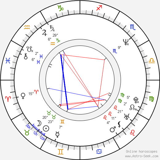 Tim Roth birth chart, biography, wikipedia 2019, 2020