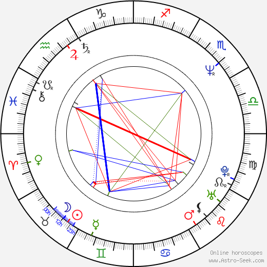Tim Roth astro natal birth chart, Tim Roth horoscope, astrology