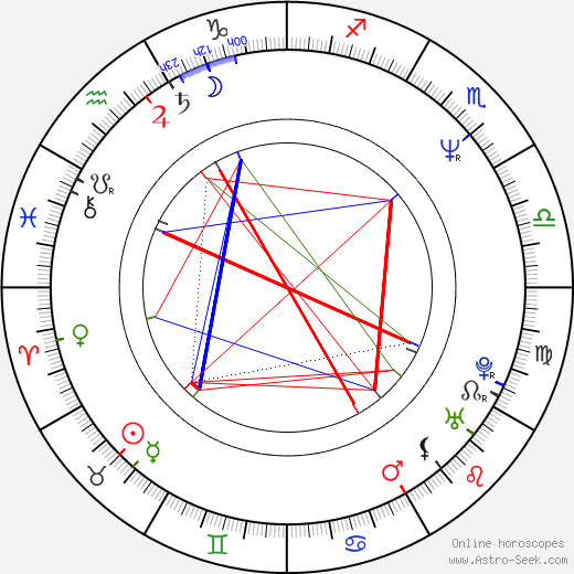 Tom Schanley birth chart, Tom Schanley astro natal horoscope, astrology