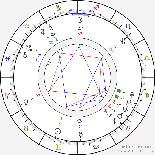 Veronika Renčová birth chart, biography, wikipedia 2019, 2020