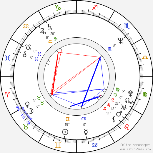 Aaron Sorkin birth chart, biography, wikipedia 2018, 2019