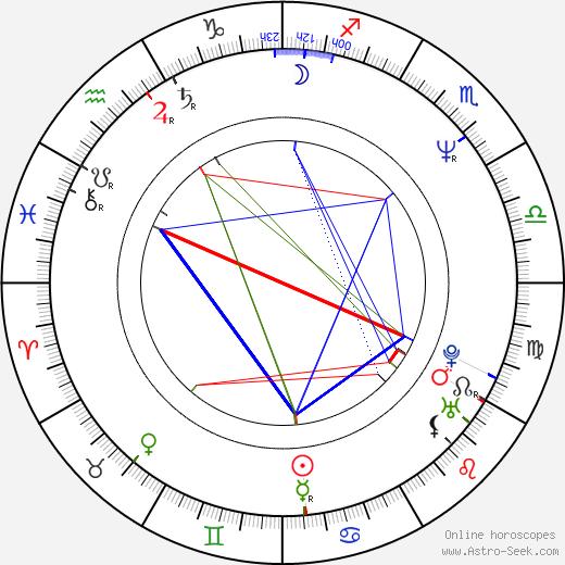 Billy Mack birth chart, Billy Mack astro natal horoscope, astrology