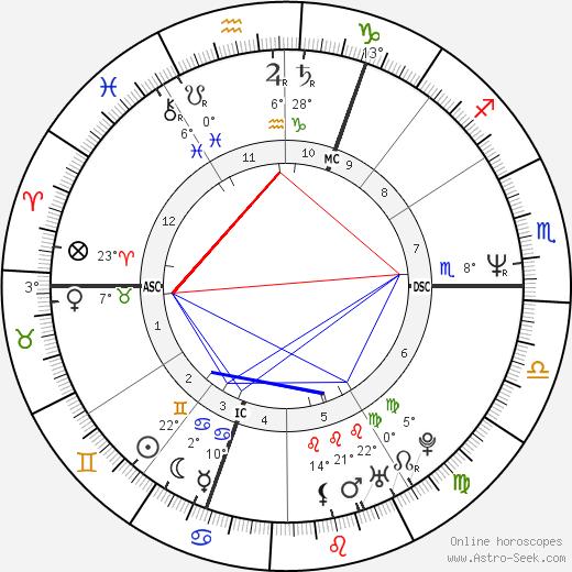 Boy George tema natale, biography, Biografia da Wikipedia 2020, 2021