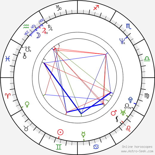 Dana Drábová astro natal birth chart, Dana Drábová horoscope, astrology
