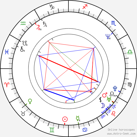 Denis Lavant astro natal birth chart, Denis Lavant horoscope, astrology