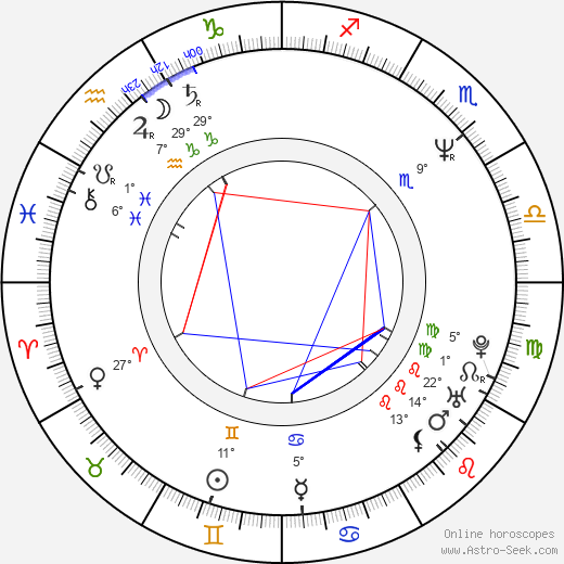 Dez Cadena birth chart, biography, wikipedia 2020, 2021