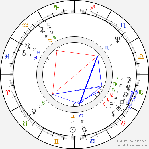 Joel Torre birth chart, biography, wikipedia 2018, 2019