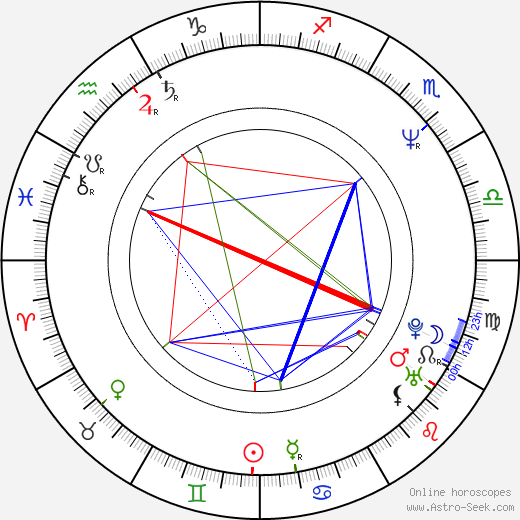 Joel Torre astro natal birth chart, Joel Torre horoscope, astrology
