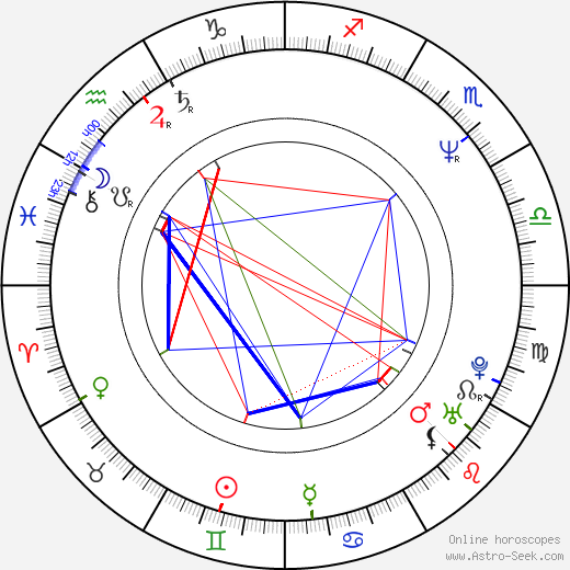 Julie White astro natal birth chart, Julie White horoscope, astrology