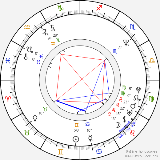 Kôichi Yamadera birth chart, biography, wikipedia 2018, 2019