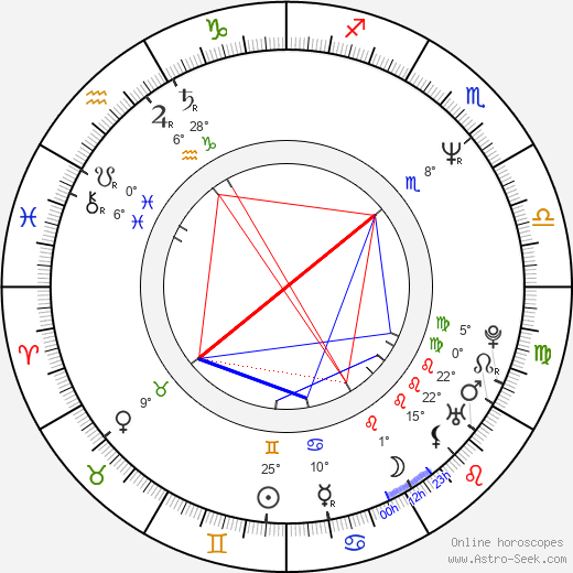 Laurent Grévill birth chart, biography, wikipedia 2018, 2019