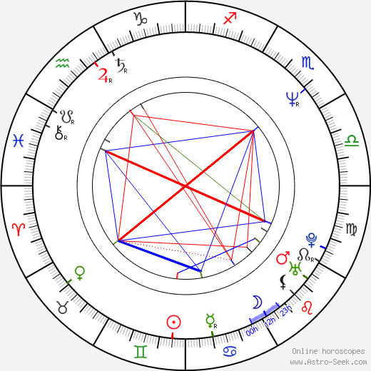 Laurent Grévill astro natal birth chart, Laurent Grévill horoscope, astrology