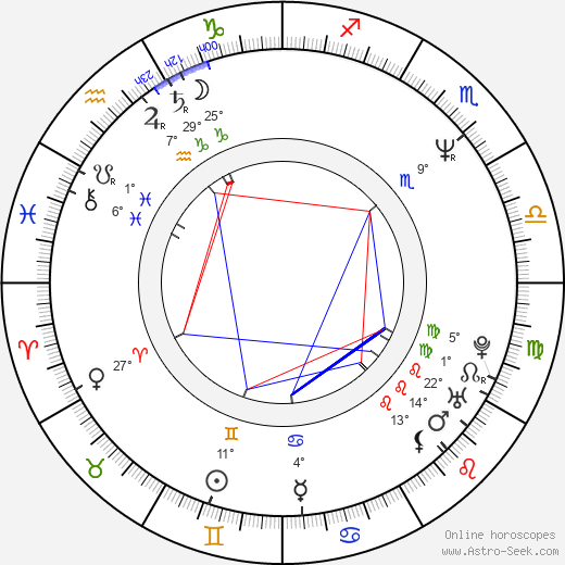 Liam Cunningham birth chart, biography, wikipedia 2019, 2020