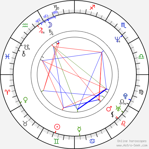 Liam Cunningham astro natal birth chart, Liam Cunningham horoscope, astrology
