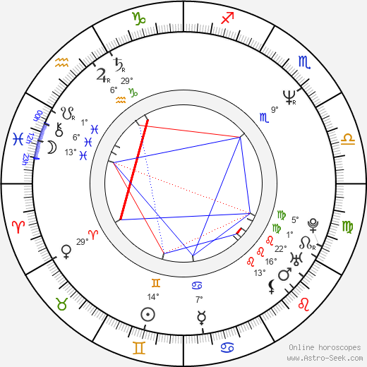 Mary Kay Bergman birth chart, biography, wikipedia 2019, 2020
