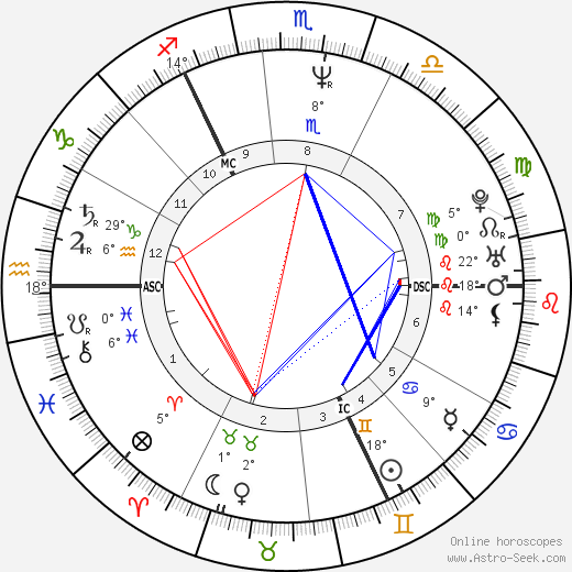 Michael J. Fox birth chart, biography, wikipedia 2018, 2019