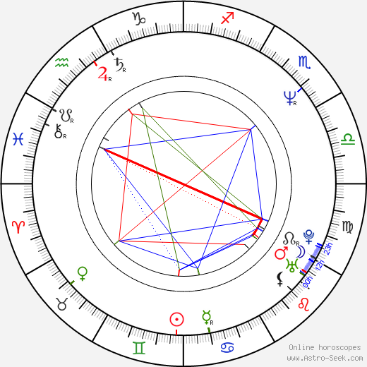 Oz Fox astro natal birth chart, Oz Fox horoscope, astrology
