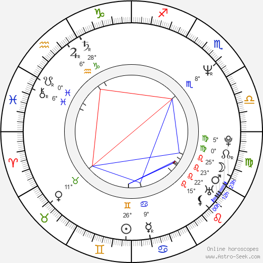 Randy Spears birth chart, biography, wikipedia 2017, 2018