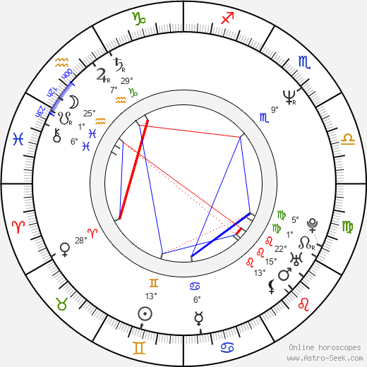 Sam Harris birth chart, biography, wikipedia 2018, 2019