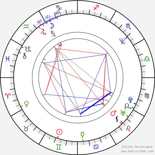 Sean Chapman день рождения гороскоп, Sean Chapman Натальная карта онлайн