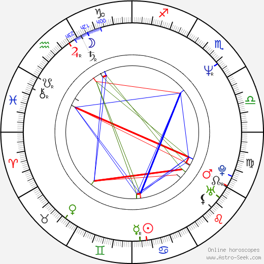 Sharon Lawrence astro natal birth chart, Sharon Lawrence horoscope, astrology