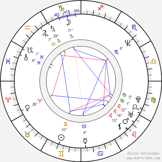 Sophie Rois birth chart, biography, wikipedia 2020, 2021
