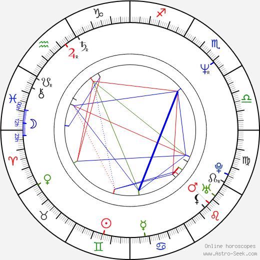 Sydney Walsh astro natal birth chart, Sydney Walsh horoscope, astrology