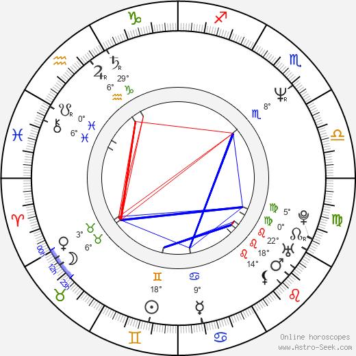 Tom Araya birth chart, biography, wikipedia 2019, 2020