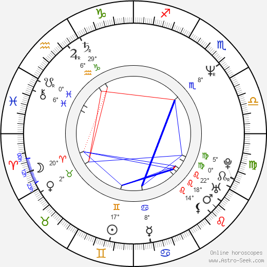 Ursula Buchfellner birth chart, biography, wikipedia 2019, 2020