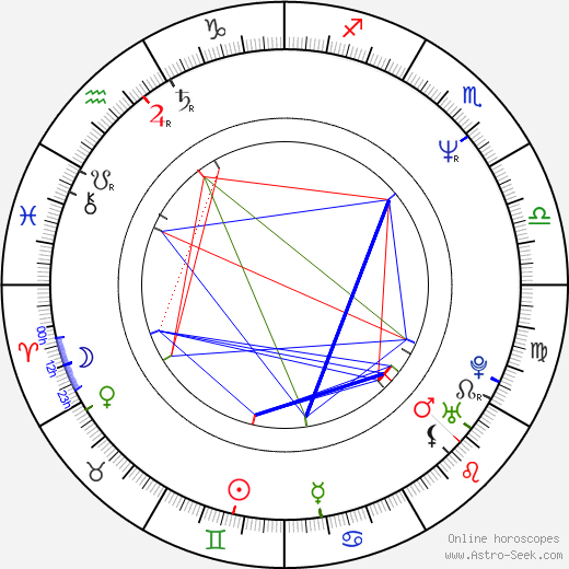 Ursula Buchfellner astro natal birth chart, Ursula Buchfellner horoscope, astrology