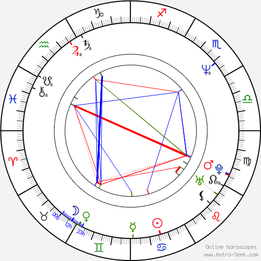 Andrew Fletcher astro natal birth chart, Andrew Fletcher horoscope, astrology