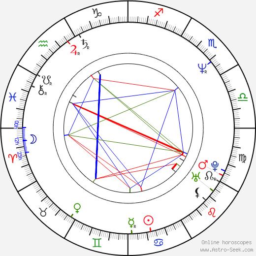 Andrew Zimmern день рождения гороскоп, Andrew Zimmern Натальная карта онлайн
