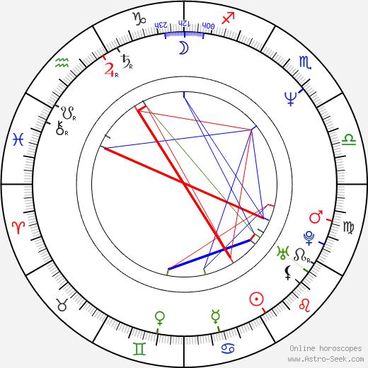 Bobbie Eakes birth chart, Bobbie Eakes astro natal horoscope, astrology
