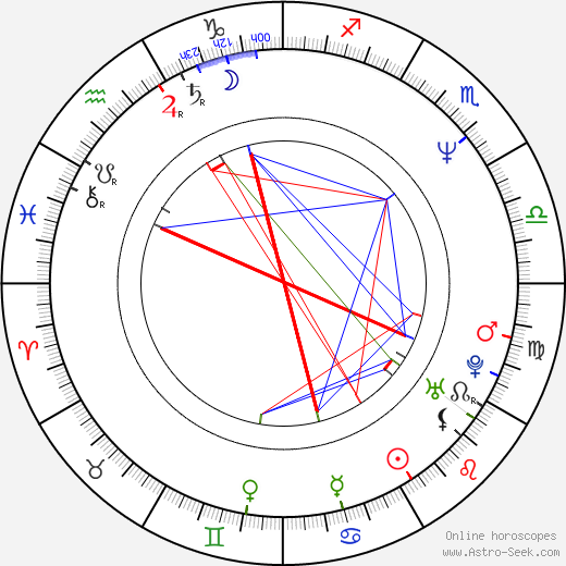 David Heyman birth chart, David Heyman astro natal horoscope, astrology