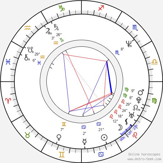 David Starzyk birth chart, biography, wikipedia 2019, 2020