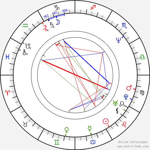 Gary Cherone astro natal birth chart, Gary Cherone horoscope, astrology