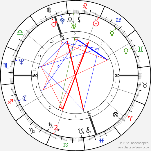 Gerard Lebourg tema natale, oroscopo, Gerard Lebourg oroscopi gratuiti, astrologia