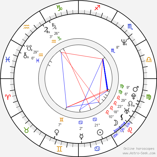 Jayme Periard birth chart, biography, wikipedia 2019, 2020
