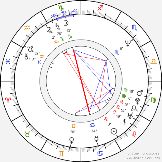 Jean-Pierre Améris birth chart, biography, wikipedia 2017, 2018