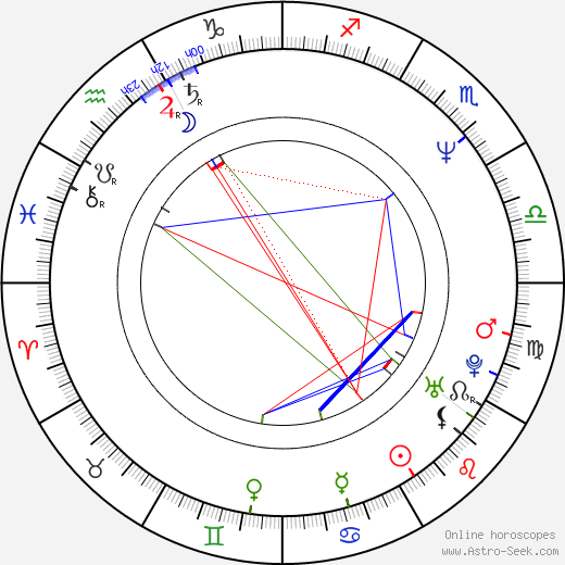 John Putch astro natal birth chart, John Putch horoscope, astrology